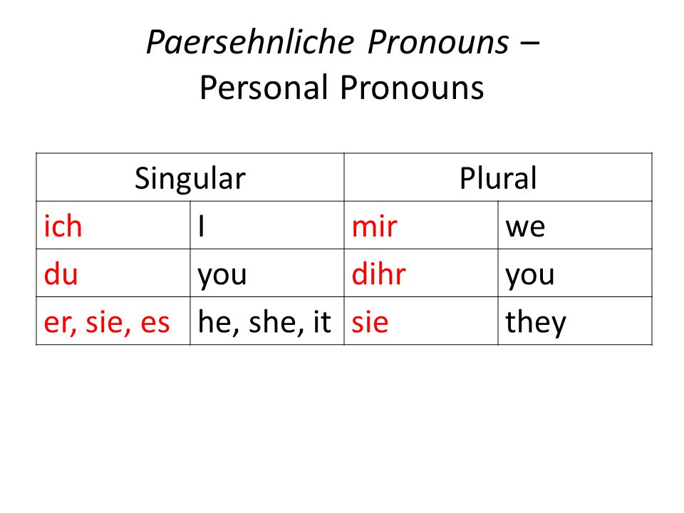 Paersehnliche Pronouns – Personal Pronouns SingularPlural ichImirwe duyoudihryou er, sie, eshe, she, itsiethey