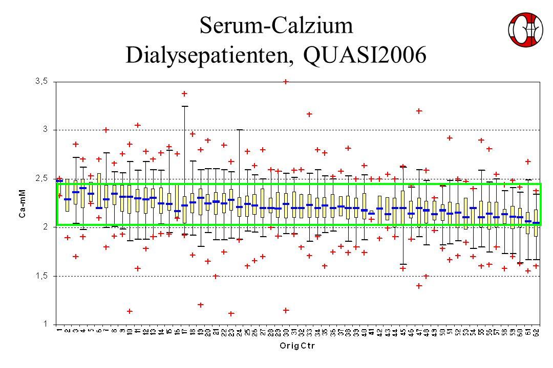 Serum-Calzium Dialysepatienten, QUASI2006