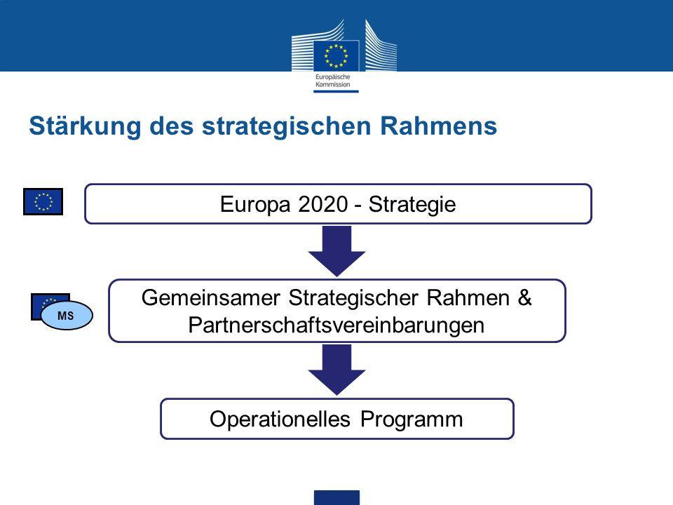 Stärkung des strategischen Rahmens MS Europa 2020 - Strategie Gemeinsamer Strategischer Rahmen & Partnerschaftsvereinbarungen Operationelles Programm