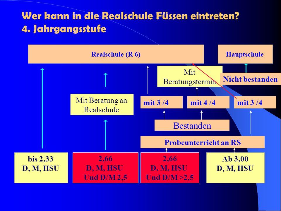 bis 2,33 D, M, HSU Wer kann in die Realschule Füssen eintreten? 4. Jahrgangsstufe Realschule (R 6) Hauptschule Probeunterricht an RS Mit Beratung an R