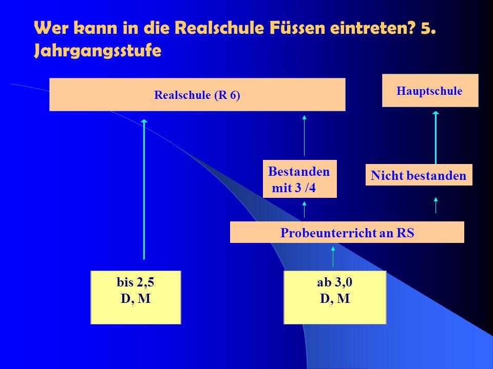 Wer kann in die Realschule Füssen eintreten? 5. Jahrgangsstufe bis 2,5 D, M Realschule (R 6) Hauptschule Probeunterricht an RS Bestanden mit 3 /4 Nich