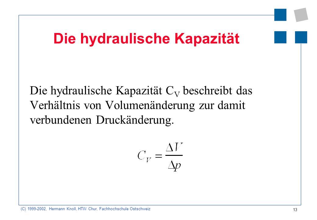(C) 1999-2002, Hermann Knoll, HTW Chur, Fachhochschule Ostschweiz 13 Die hydraulische Kapazität Die hydraulische Kapazität C V beschreibt das Verhältn
