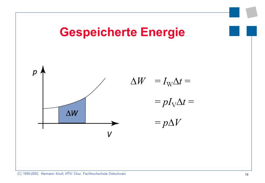(C) 1999-2002, Hermann Knoll, HTW Chur, Fachhochschule Ostschweiz 14 Gespeicherte Energie W = I W t = = pI V t = = p V