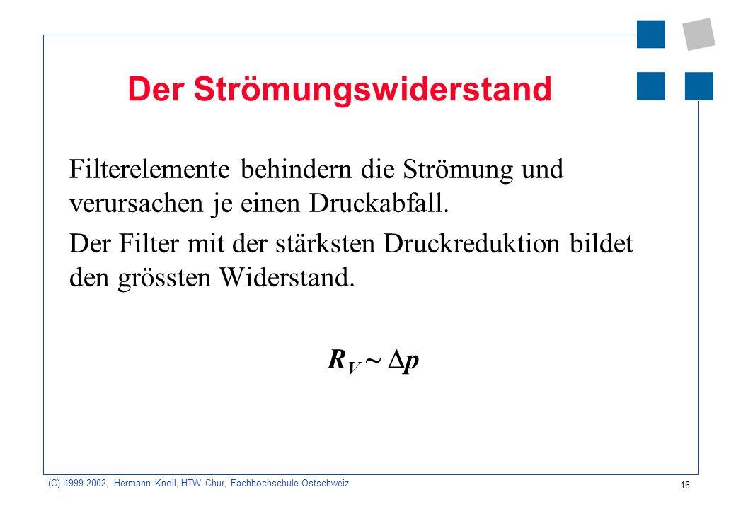 (C) 1999-2002, Hermann Knoll, HTW Chur, Fachhochschule Ostschweiz 16 Der Strömungswiderstand Filterelemente behindern die Strömung und verursachen je