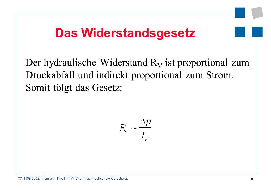 (C) 1999-2002, Hermann Knoll, HTW Chur, Fachhochschule Ostschweiz 18 Das Widerstandsgesetz Der hydraulische Widerstand R V ist proportional zum Drucka
