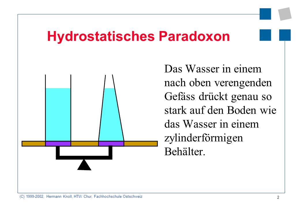 (C) 1999-2002, Hermann Knoll, HTW Chur, Fachhochschule Ostschweiz 2 Hydrostatisches Paradoxon Das Wasser in einem nach oben verengenden Gefäss drückt