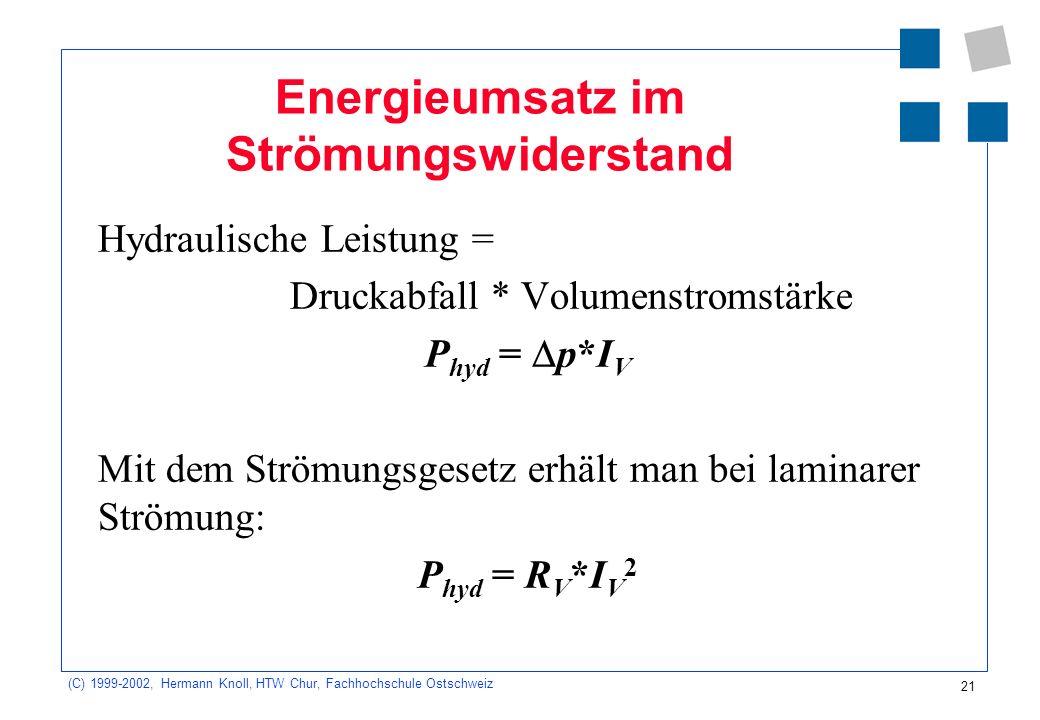 (C) 1999-2002, Hermann Knoll, HTW Chur, Fachhochschule Ostschweiz 21 Energieumsatz im Strömungswiderstand Hydraulische Leistung = Druckabfall * Volume