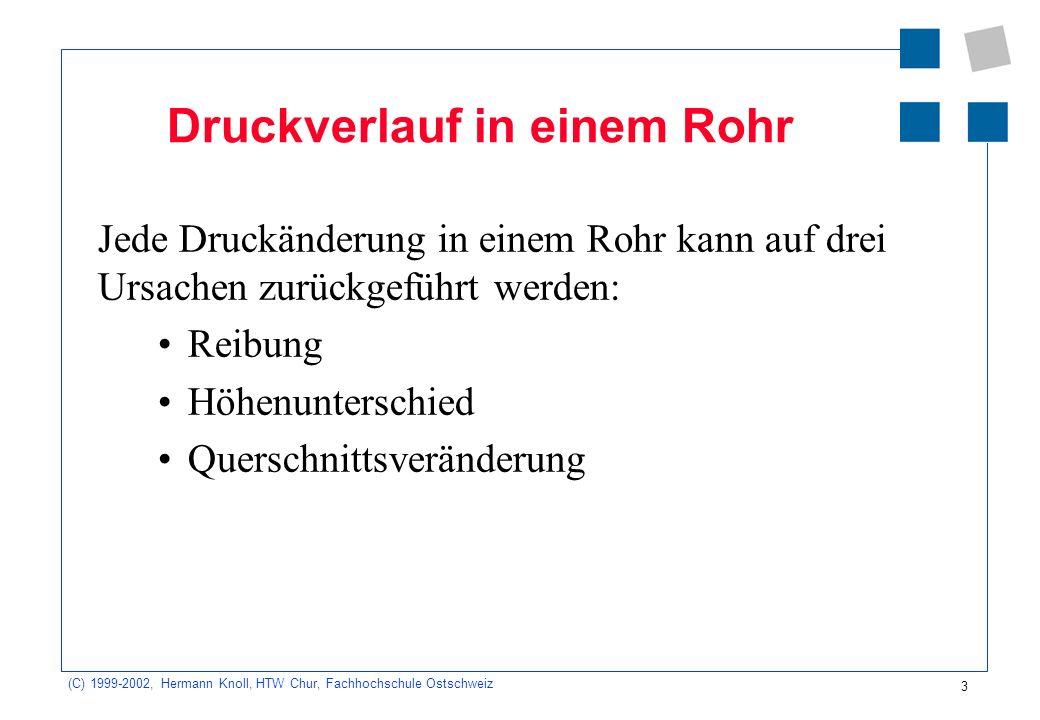 (C) 1999-2002, Hermann Knoll, HTW Chur, Fachhochschule Ostschweiz 3 Druckverlauf in einem Rohr Jede Druckänderung in einem Rohr kann auf drei Ursachen