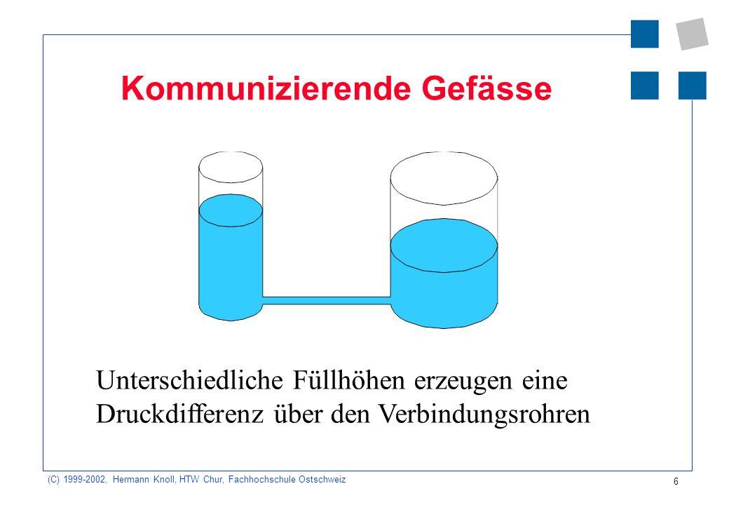 (C) 1999-2002, Hermann Knoll, HTW Chur, Fachhochschule Ostschweiz 17 Der Strömungswiderstand Fliesst aus einem Gefäss mit mehreren unterschiedlichen Öffnungen Flüssigkeit aus, so bietet die Öffnung, durch welche der grösste Strom fliesst, den kleinsten Widerstand und umgekehrt.