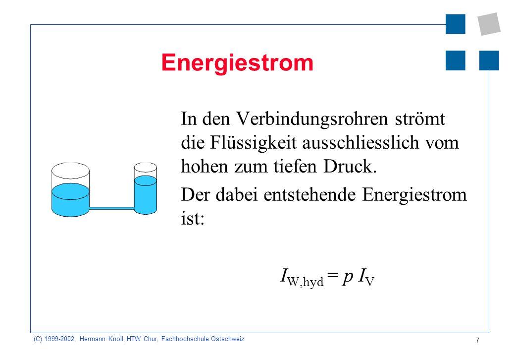 (C) 1999-2002, Hermann Knoll, HTW Chur, Fachhochschule Ostschweiz 7 Energiestrom In den Verbindungsrohren strömt die Flüssigkeit ausschliesslich vom h