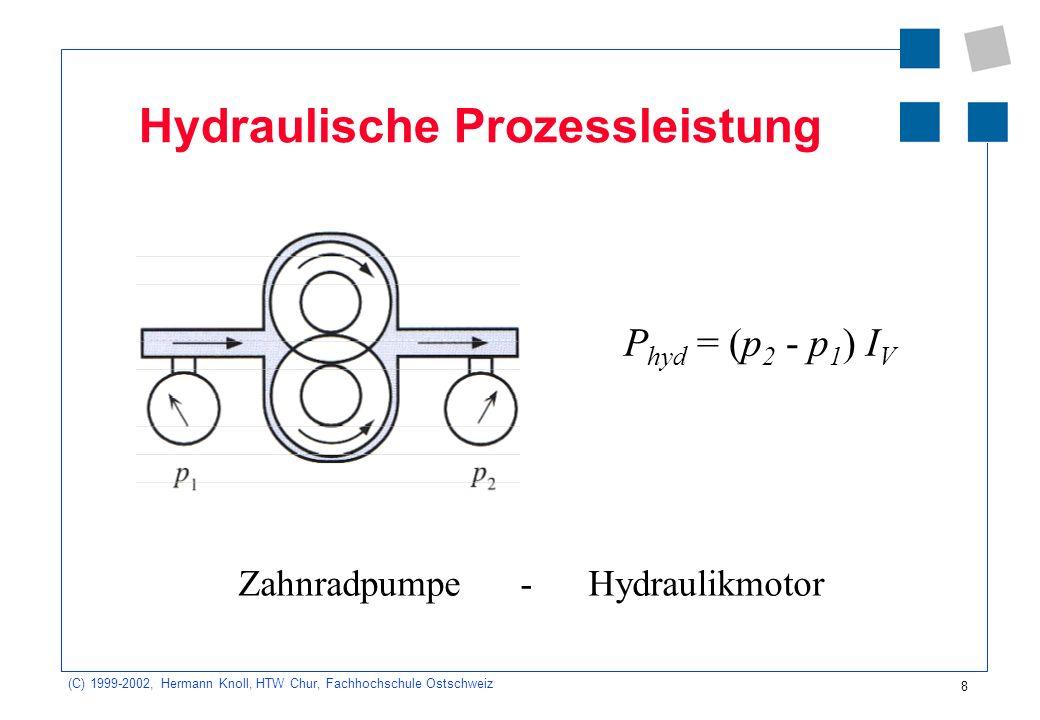 (C) 1999-2002, Hermann Knoll, HTW Chur, Fachhochschule Ostschweiz 8 Hydraulische Prozessleistung P hyd = (p 2 - p 1 ) I V Zahnradpumpe - Hydraulikmoto