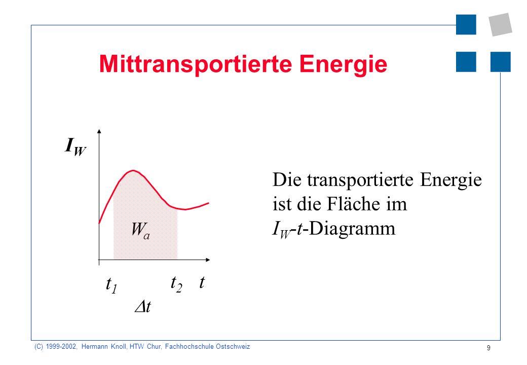 (C) 1999-2002, Hermann Knoll, HTW Chur, Fachhochschule Ostschweiz 9 Mittransportierte Energie Die transportierte Energie ist die Fläche im I W -t-Diag