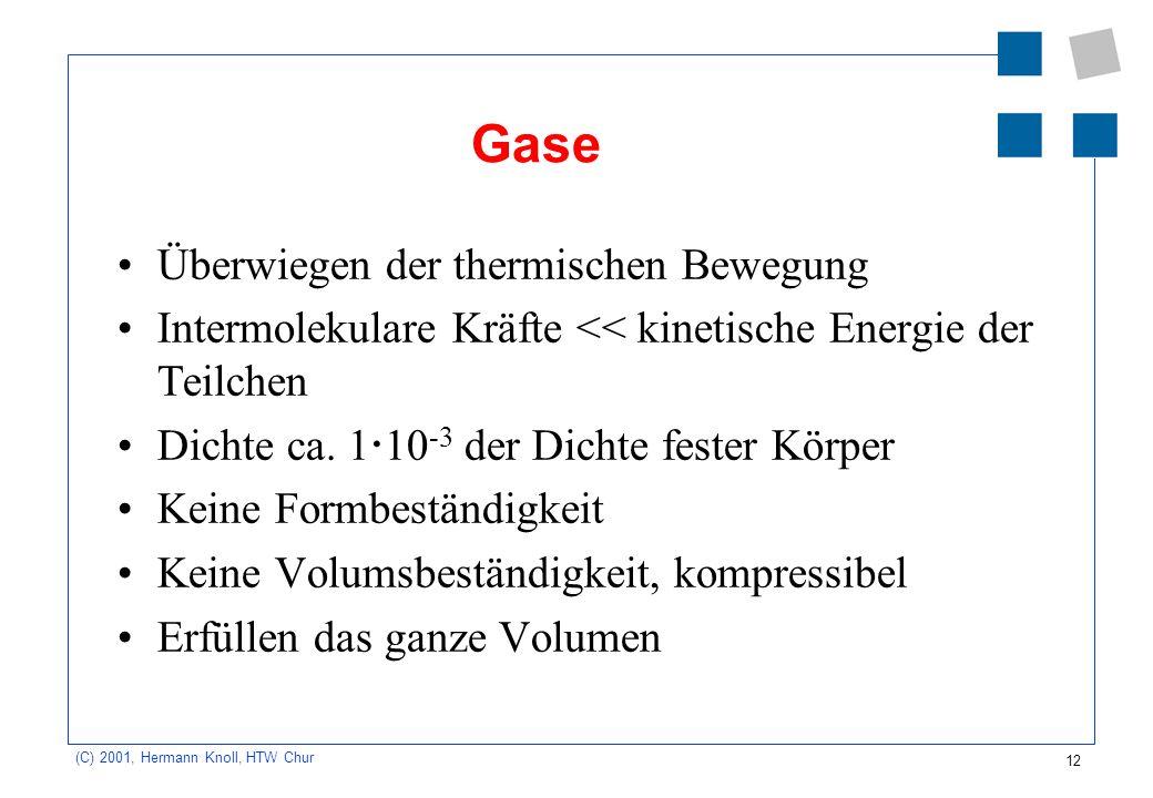 12 (C) 2001, Hermann Knoll, HTW Chur Gase Überwiegen der thermischen Bewegung Intermolekulare Kräfte << kinetische Energie der Teilchen Dichte ca. 1 1