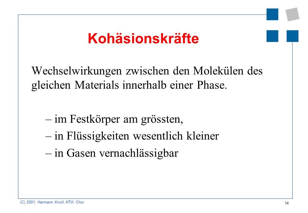 14 (C) 2001, Hermann Knoll, HTW Chur Kohäsionskräfte Wechselwirkungen zwischen den Molekülen des gleichen Materials innerhalb einer Phase. –im Festkör