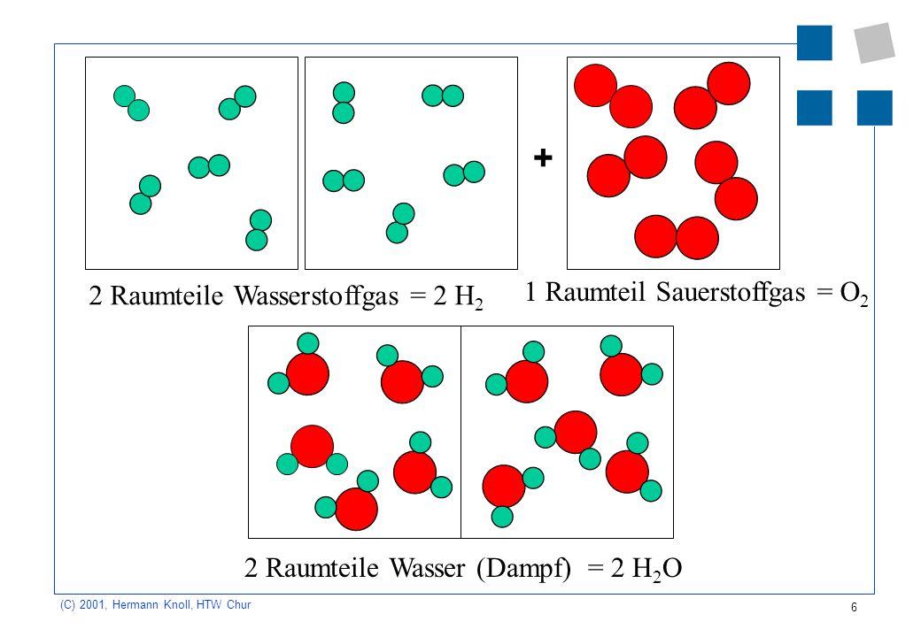 7 (C) 2001, Hermann Knoll, HTW Chur Relative Atom- / Molekülmasse Die relative Atommasse A r (Molekülmasse M r ) eines Stoffes ist das Verhältnis der Masse des betreffenden Atoms (Moleküls) zur Masse eines vereinbarten Bezugsatoms.