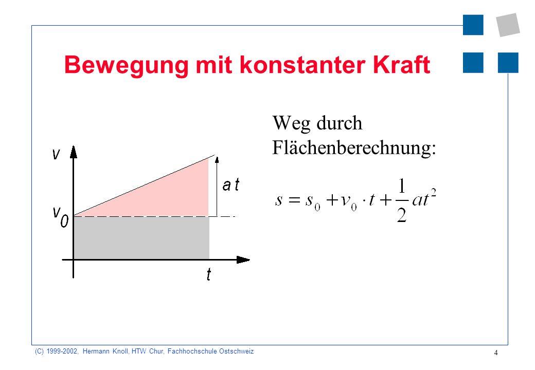 (C) 1999-2002, Hermann Knoll, HTW Chur, Fachhochschule Ostschweiz 4 Bewegung mit konstanter Kraft Weg durch Flächenberechnung: