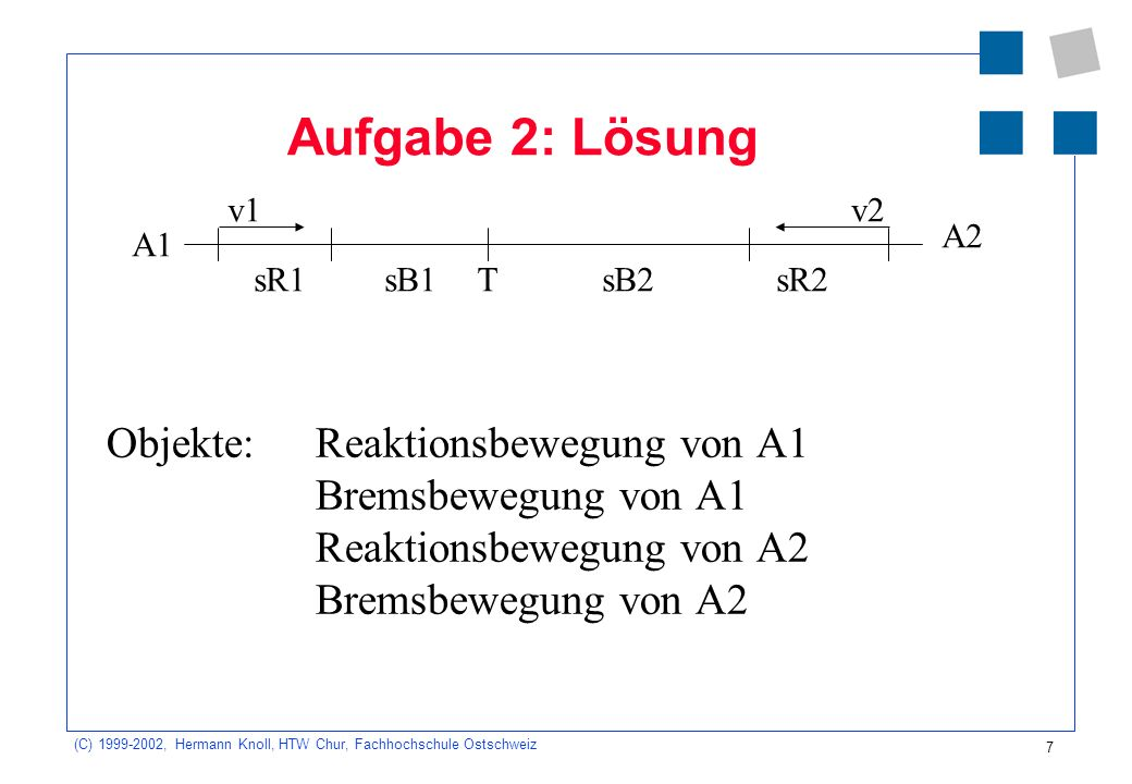 (C) 1999-2002, Hermann Knoll, HTW Chur, Fachhochschule Ostschweiz 7 Aufgabe 2: Lösung Objekte:Reaktionsbewegung von A1 Bremsbewegung von A1 Reaktionsb