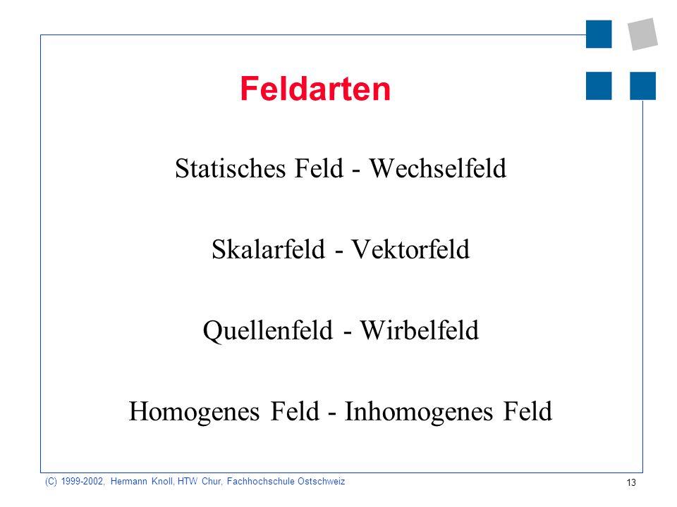13 (C) 1999-2002, Hermann Knoll, HTW Chur, Fachhochschule Ostschweiz Feldarten Statisches Feld - Wechselfeld Skalarfeld - Vektorfeld Quellenfeld - Wir