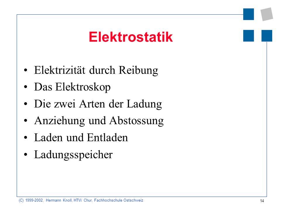 14 (C) 1999-2002, Hermann Knoll, HTW Chur, Fachhochschule Ostschweiz Elektrostatik Elektrizität durch Reibung Das Elektroskop Die zwei Arten der Ladun