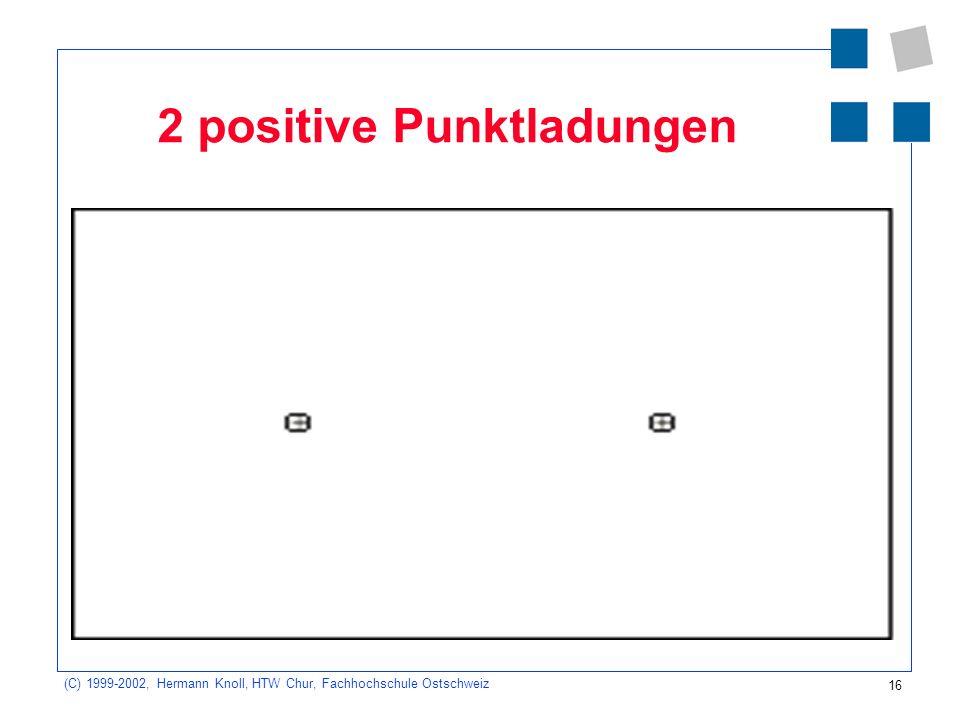 16 (C) 1999-2002, Hermann Knoll, HTW Chur, Fachhochschule Ostschweiz 2 positive Punktladungen