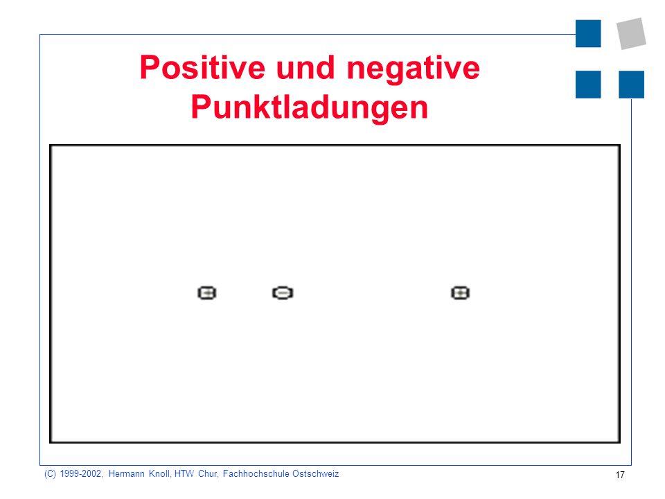 17 (C) 1999-2002, Hermann Knoll, HTW Chur, Fachhochschule Ostschweiz Positive und negative Punktladungen