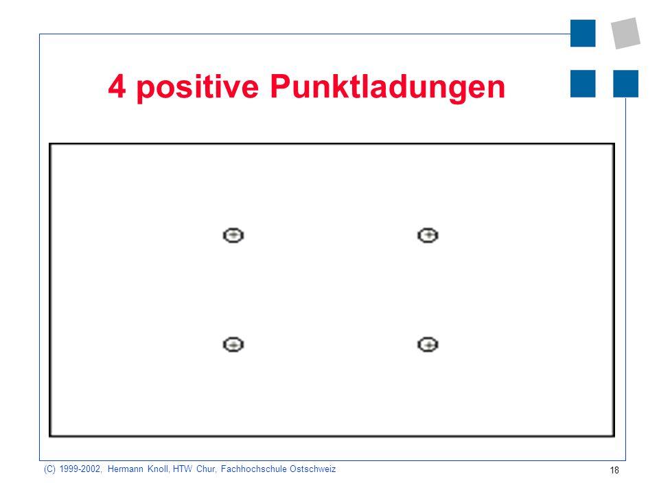 18 (C) 1999-2002, Hermann Knoll, HTW Chur, Fachhochschule Ostschweiz 4 positive Punktladungen