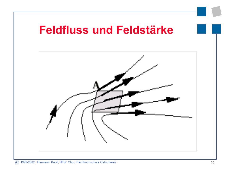 20 (C) 1999-2002, Hermann Knoll, HTW Chur, Fachhochschule Ostschweiz Feldfluss und Feldstärke