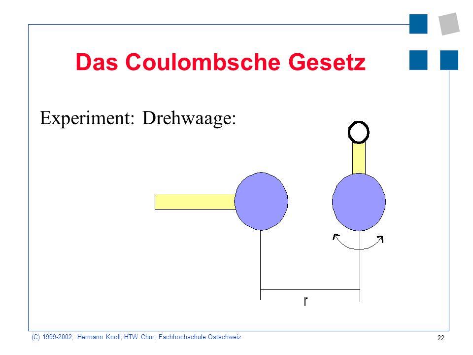 22 (C) 1999-2002, Hermann Knoll, HTW Chur, Fachhochschule Ostschweiz Das Coulombsche Gesetz Experiment: Drehwaage: