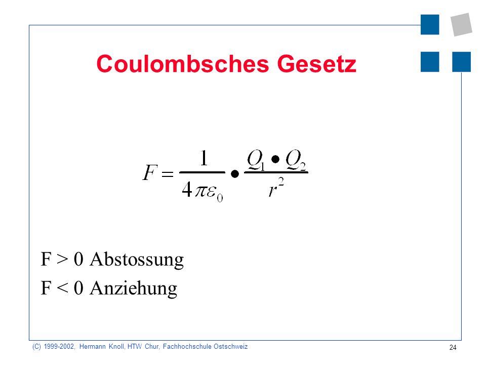 24 (C) 1999-2002, Hermann Knoll, HTW Chur, Fachhochschule Ostschweiz Coulombsches Gesetz F > 0Abstossung F < 0Anziehung
