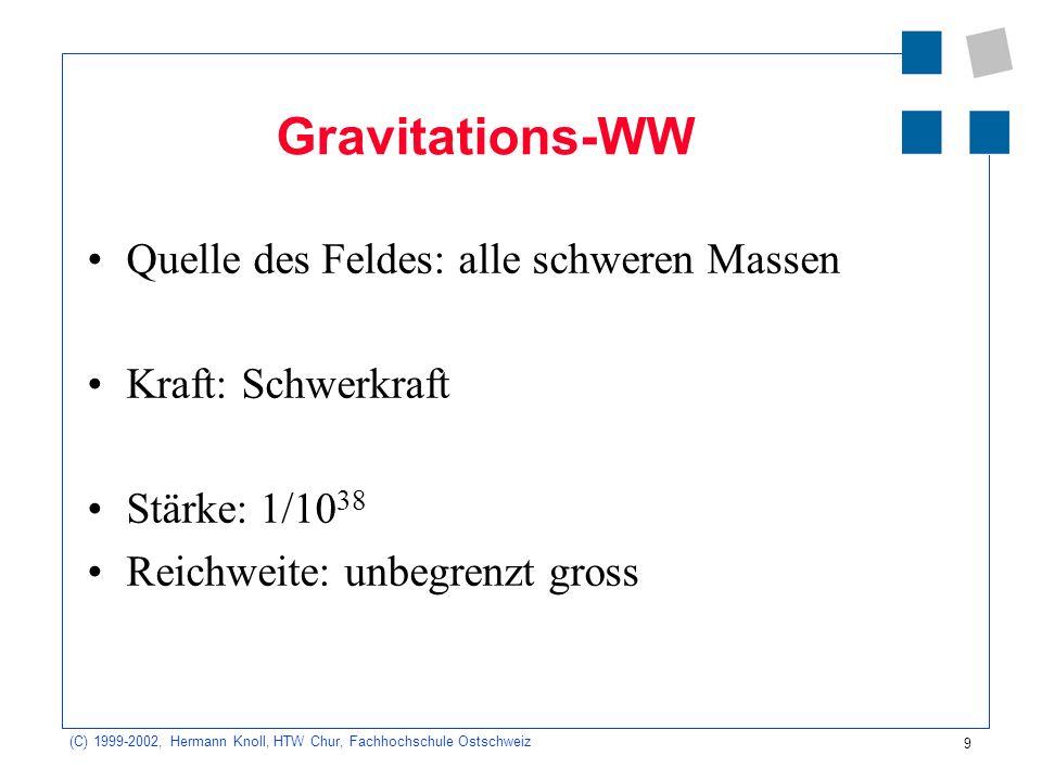 9 (C) 1999-2002, Hermann Knoll, HTW Chur, Fachhochschule Ostschweiz Gravitations-WW Quelle des Feldes: alle schweren Massen Kraft: Schwerkraft Stärke: