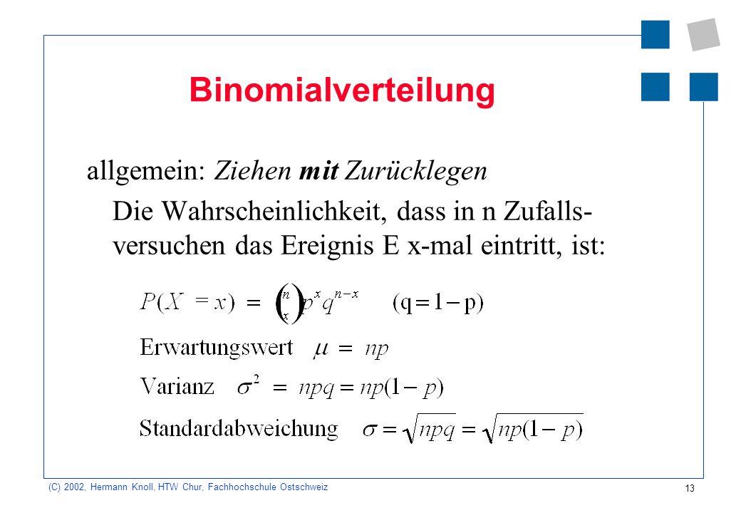 13 (C) 2002, Hermann Knoll, HTW Chur, Fachhochschule Ostschweiz Binomialverteilung allgemein: Ziehen mit Zurücklegen Die Wahrscheinlichkeit, dass in n Zufalls- versuchen das Ereignis E x-mal eintritt, ist: