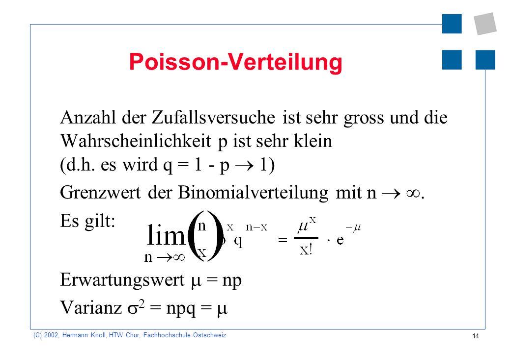 14 (C) 2002, Hermann Knoll, HTW Chur, Fachhochschule Ostschweiz Poisson-Verteilung Anzahl der Zufallsversuche ist sehr gross und die Wahrscheinlichkei