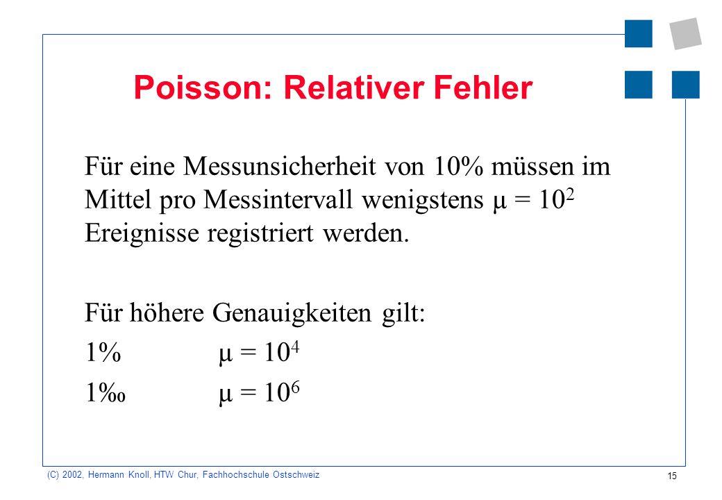 15 (C) 2002, Hermann Knoll, HTW Chur, Fachhochschule Ostschweiz Poisson: Relativer Fehler Für eine Messunsicherheit von 10% müssen im Mittel pro Messi