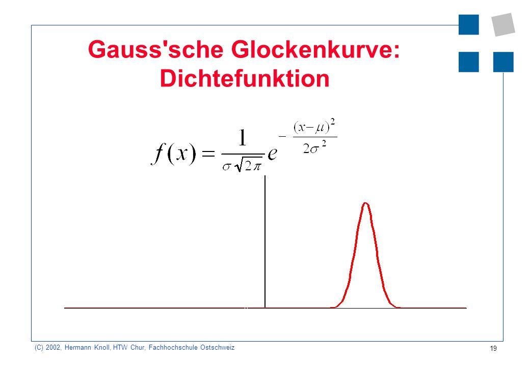 19 (C) 2002, Hermann Knoll, HTW Chur, Fachhochschule Ostschweiz Gauss'sche Glockenkurve: Dichtefunktion