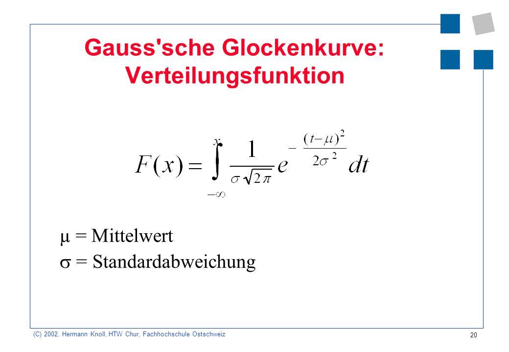 20 (C) 2002, Hermann Knoll, HTW Chur, Fachhochschule Ostschweiz Gauss'sche Glockenkurve: Verteilungsfunktion µ = Mittelwert = Standardabweichung