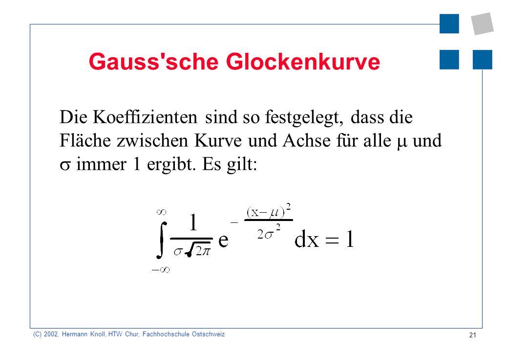 21 (C) 2002, Hermann Knoll, HTW Chur, Fachhochschule Ostschweiz Gauss sche Glockenkurve Die Koeffizienten sind so festgelegt, dass die Fläche zwischen Kurve und Achse für alle und immer 1 ergibt.