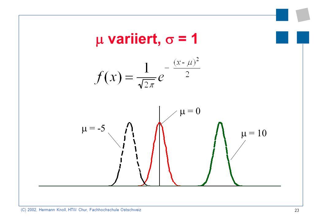 23 (C) 2002, Hermann Knoll, HTW Chur, Fachhochschule Ostschweiz variiert, = 1 = 0 = -5 = 10
