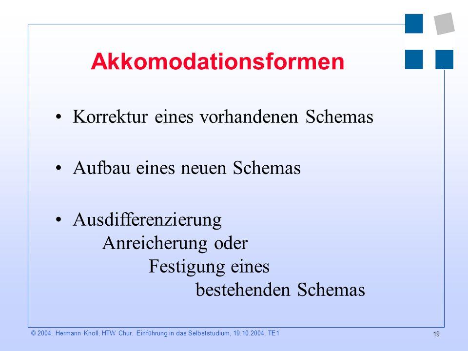19 © 2004, Hermann Knoll, HTW Chur.