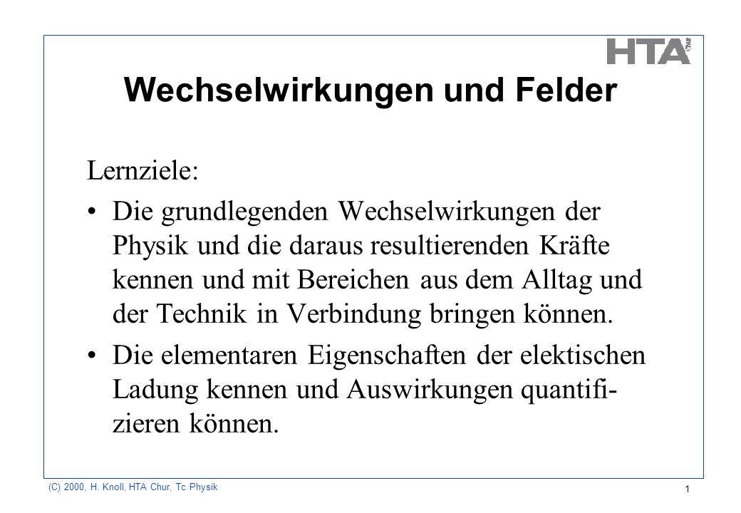 (C) 2000, H. Knoll, HTA Chur, Tc Physik 1 Wechselwirkungen und Felder Lernziele: Die grundlegenden Wechselwirkungen der Physik und die daraus resultie
