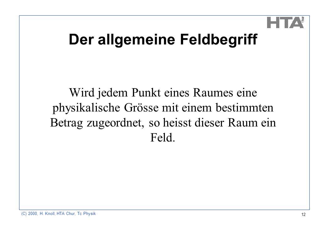 (C) 2000, H. Knoll, HTA Chur, Tc Physik 12 Der allgemeine Feldbegriff Wird jedem Punkt eines Raumes eine physikalische Grösse mit einem bestimmten Bet