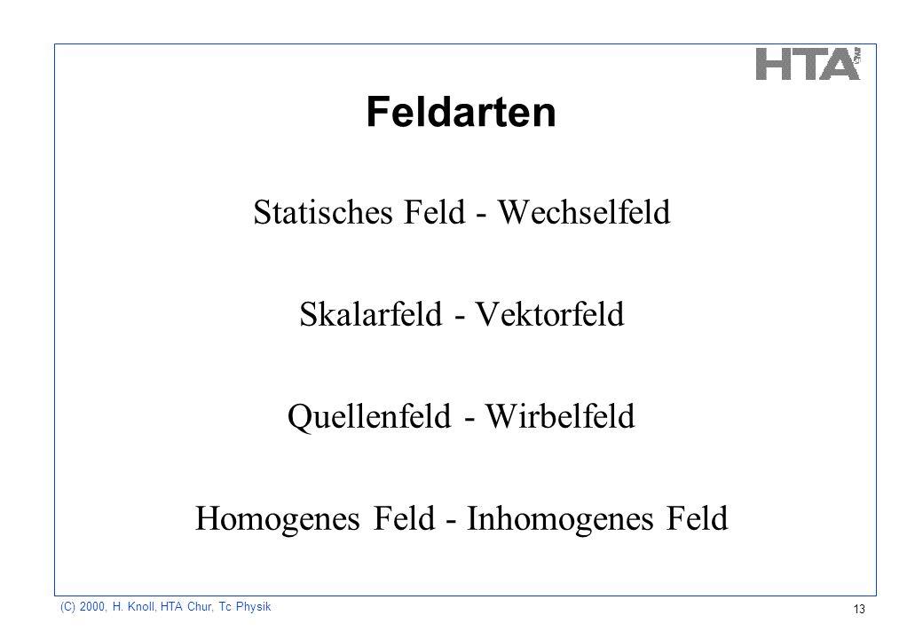 (C) 2000, H. Knoll, HTA Chur, Tc Physik 13 Feldarten Statisches Feld - Wechselfeld Skalarfeld - Vektorfeld Quellenfeld - Wirbelfeld Homogenes Feld - I