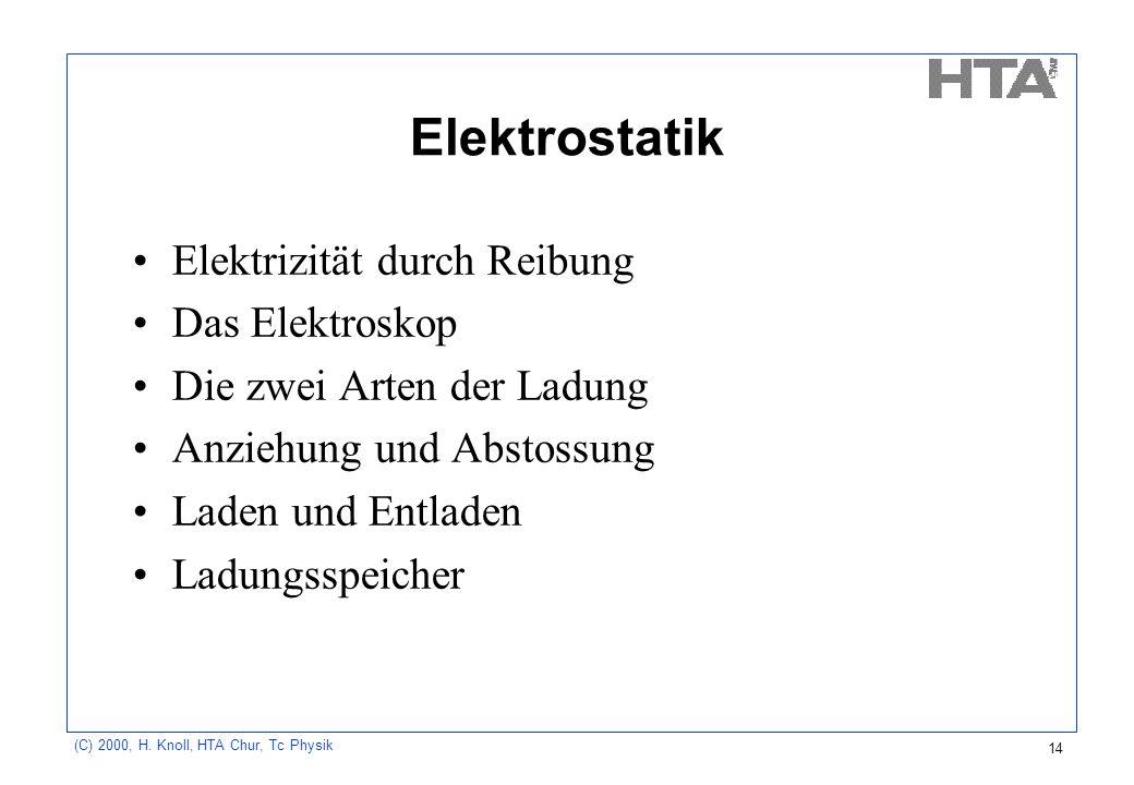 (C) 2000, H. Knoll, HTA Chur, Tc Physik 14 Elektrostatik Elektrizität durch Reibung Das Elektroskop Die zwei Arten der Ladung Anziehung und Abstossung