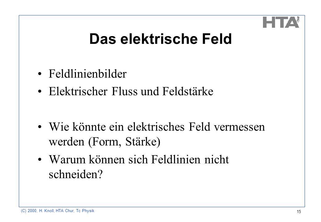 (C) 2000, H. Knoll, HTA Chur, Tc Physik 15 Das elektrische Feld Feldlinienbilder Elektrischer Fluss und Feldstärke Wie könnte ein elektrisches Feld ve