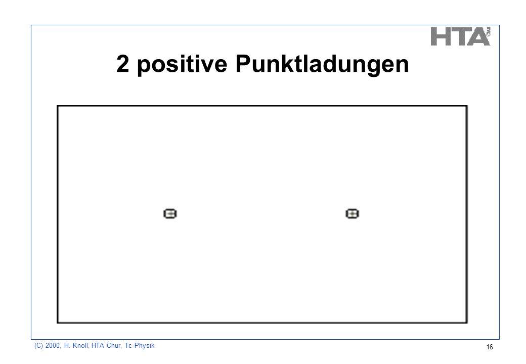 (C) 2000, H. Knoll, HTA Chur, Tc Physik 16 2 positive Punktladungen