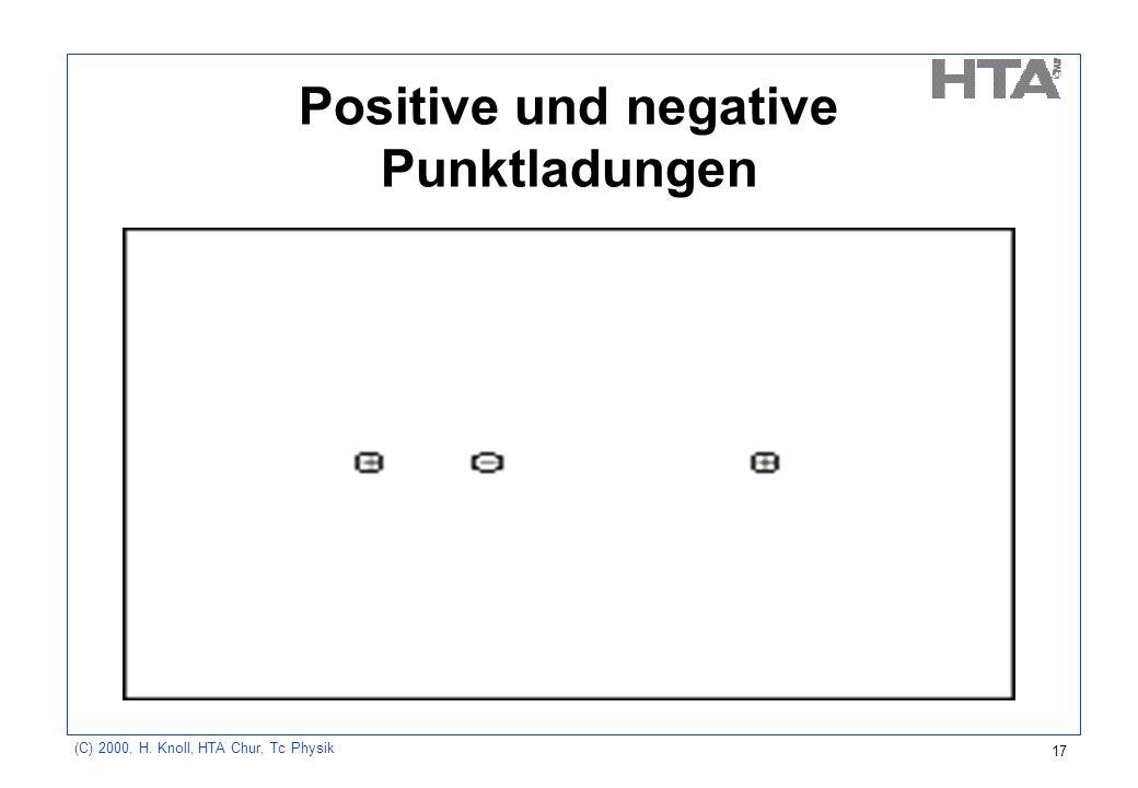 (C) 2000, H. Knoll, HTA Chur, Tc Physik 17 Positive und negative Punktladungen
