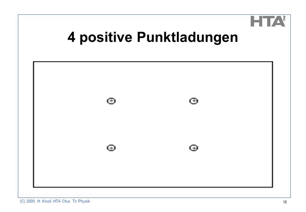 (C) 2000, H. Knoll, HTA Chur, Tc Physik 18 4 positive Punktladungen