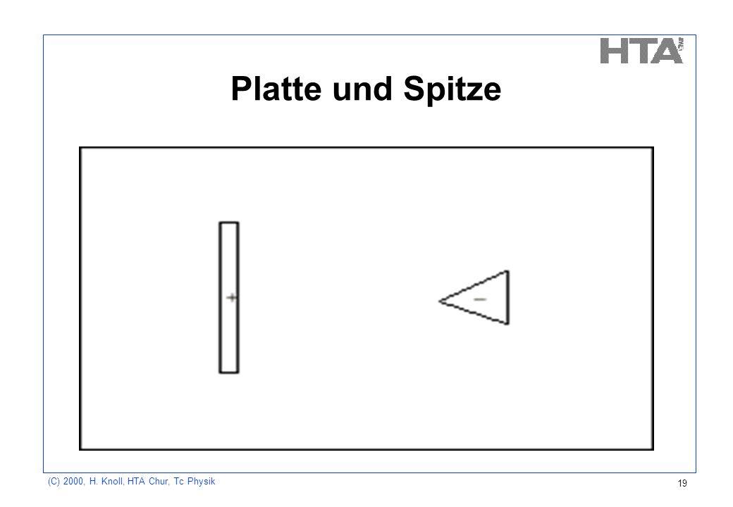 (C) 2000, H. Knoll, HTA Chur, Tc Physik 19 Platte und Spitze