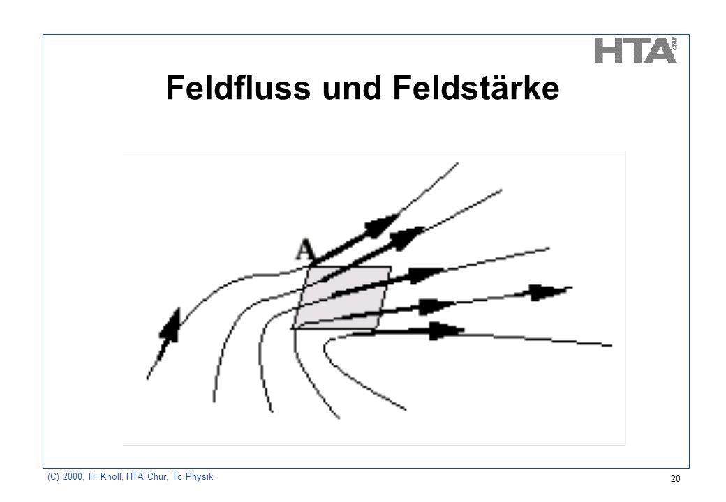 (C) 2000, H. Knoll, HTA Chur, Tc Physik 20 Feldfluss und Feldstärke