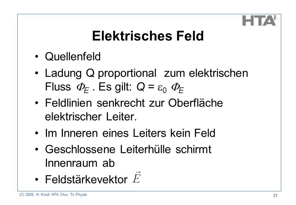 (C) 2000, H. Knoll, HTA Chur, Tc Physik 21 Elektrisches Feld Quellenfeld Ladung Q proportional zum elektrischen Fluss E. Es gilt: Q = 0 E Feldlinien s