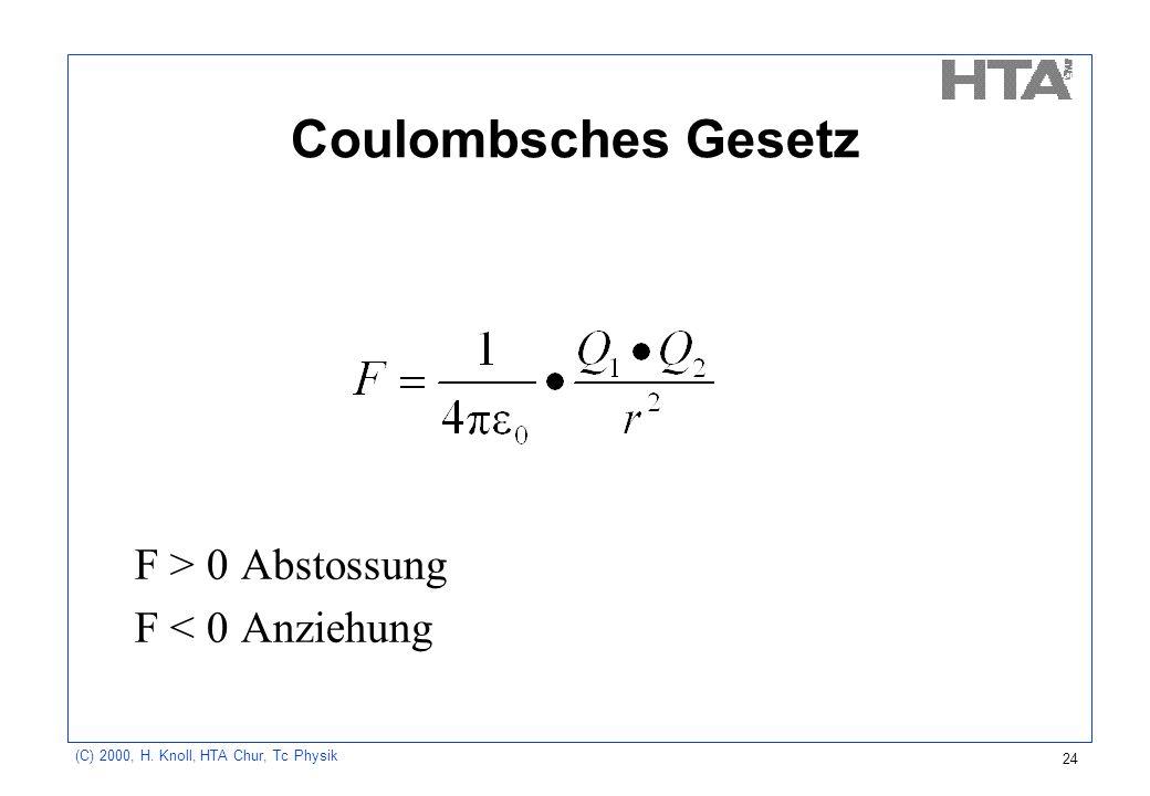 (C) 2000, H. Knoll, HTA Chur, Tc Physik 24 Coulombsches Gesetz F > 0Abstossung F < 0Anziehung